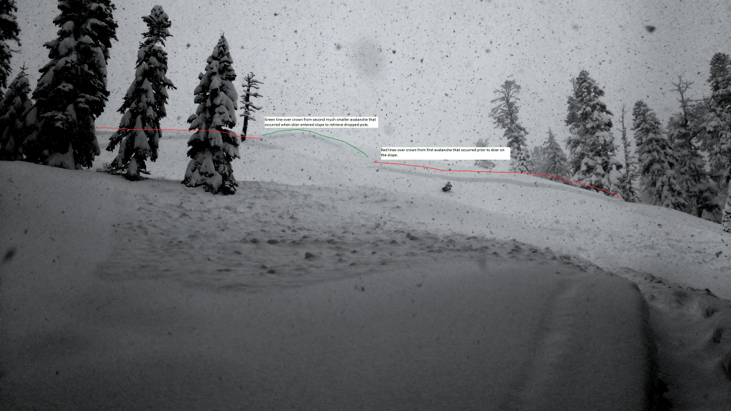 "Red lines over <a href=""https://www.sierraavalanchecenter.org/avalanche-terms/crown-face"" title=""The top fracture surface of a slab avalanche. Usually smooth, clean cut, and angled 90 degrees to the bed surface."" class=""lexicon-term"">crown</a> of lower <a href=""https://www.sierraavalanchecenter.org/avalanche-terms/avalanche"" title=""A mass of snow sliding, tumbling, or flowing down an inclined surface."" class=""lexicon-term"">avalanche</a> that occurred before ski pole drop. Green line over <a href=""https://www.sierraavalanchecenter.org/avalanche-terms/crown-face"" title=""The top fracture surface of a slab avalanche. Usually smooth, clean cut, and angled 90 degrees to the bed surface."" class=""lexicon-term"">crown</a> of small <a href=""https://www.sierraavalanchecenter.org/avalanche-terms/avalanche"" title=""A mass of snow sliding, tumbling, or flowing down an inclined surface."" class=""lexicon-term"">avalanche</a> that carried skier."