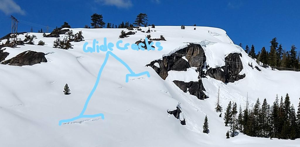 """<a href=""""/avalanche-terms/glide"""" title=""""When the entire snowpack slowly moves as a unit on the ground, similar to a glacier."""" class=""""lexicon-term"""">Glide</a> cracks on an E <a href=""""/avalanche-terms/aspect"""" title=""""The compass direction a slope faces (i.e. North, South, East, or West.)"""" class=""""lexicon-term"""">aspect</a>."""